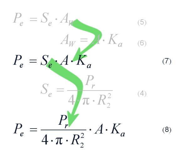 Radar Basics - The Radar Equation