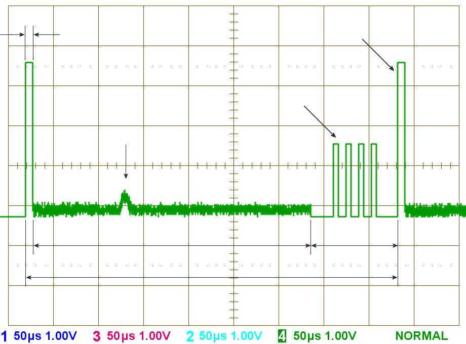 Radargrundlagen - Impulsfolgefrequenz