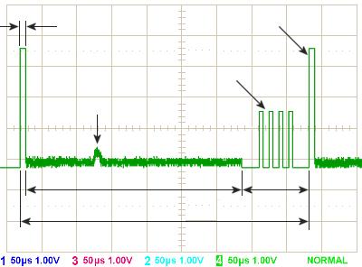 Radar Basics - PRF and PRT