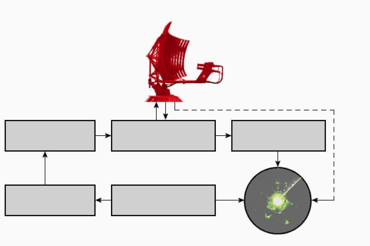 BSB_pulsed.print radar basics