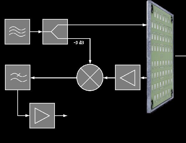 Radar basics rf generator ccuart Image collections
