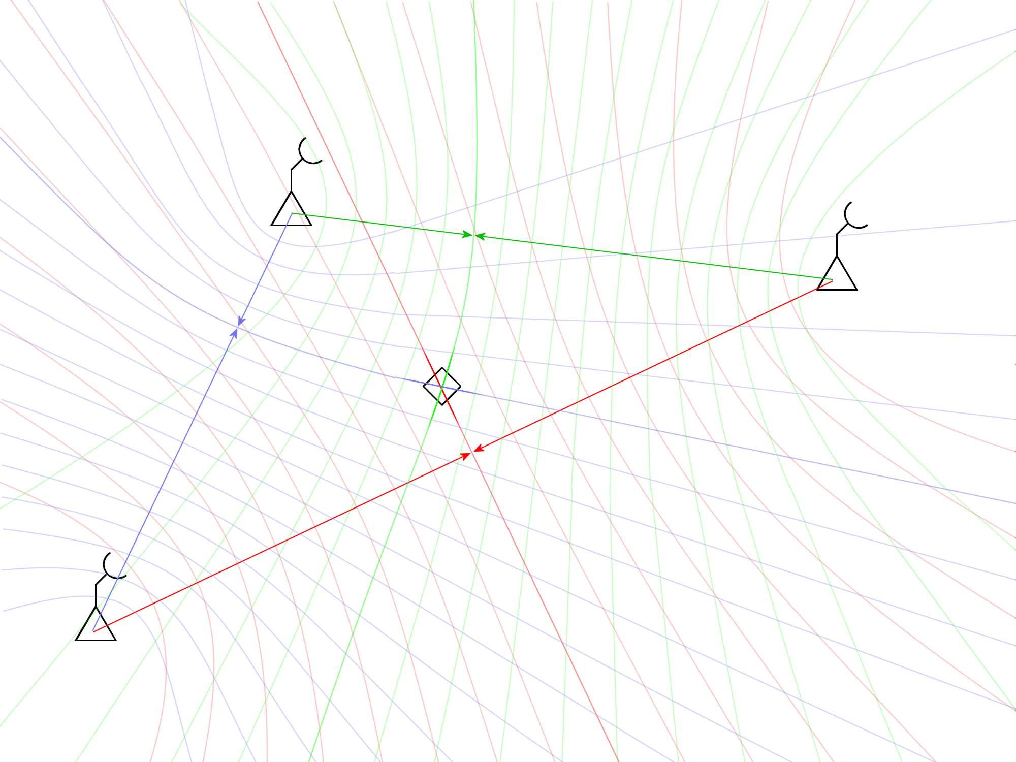 Entfernungsmessung Mit Radar : Radar basics multilateration