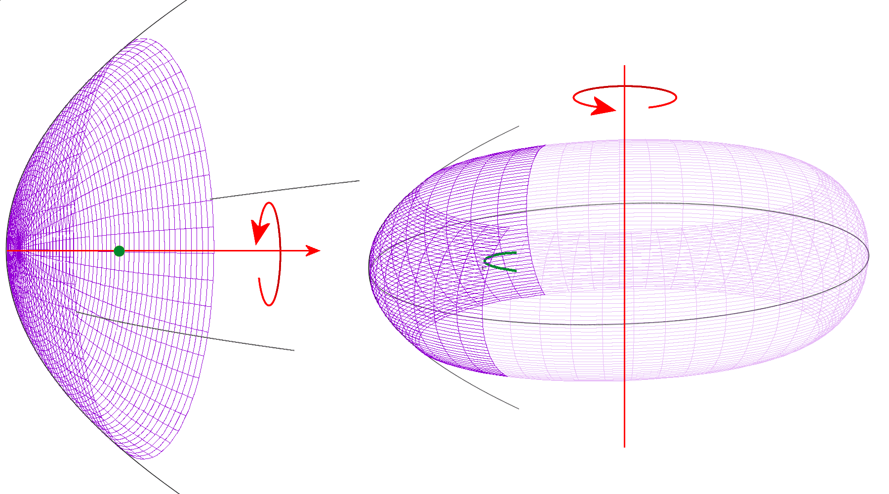 Radar Basics - Torus Antenna