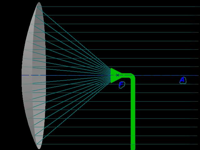 [Image: parabol1.print.png]