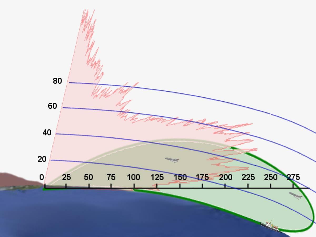 Radar Basics Transponder Circuit Diagram Tradeoficcom Figure