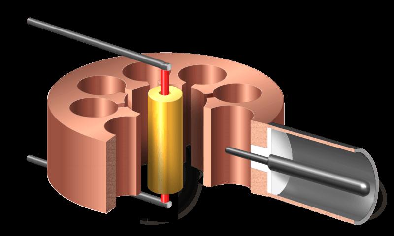 Magnetron - Radartutorial