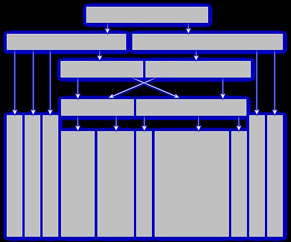 Radar Basics - Waveform-Generator