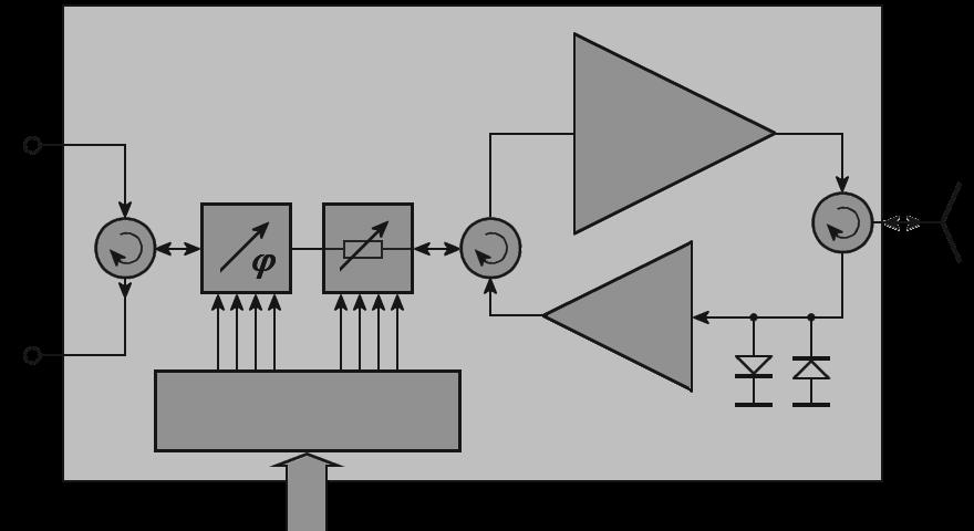 radar basics transmitter modules rh radartutorial eu T R Module for Radar Customizable Art