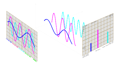 radar basics pulse integration