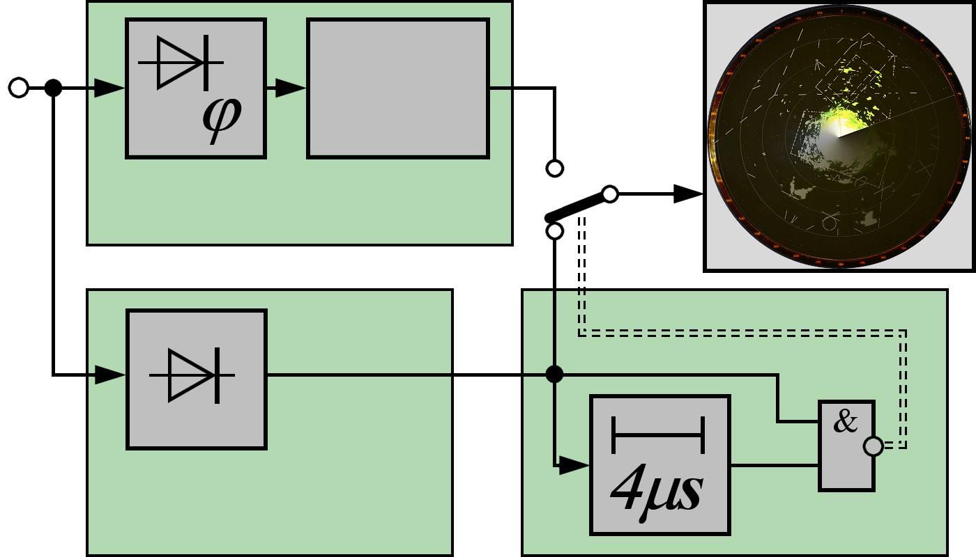 Radar Basics Rain Reject Transponder Circuit Diagram Tradeoficcom Figure