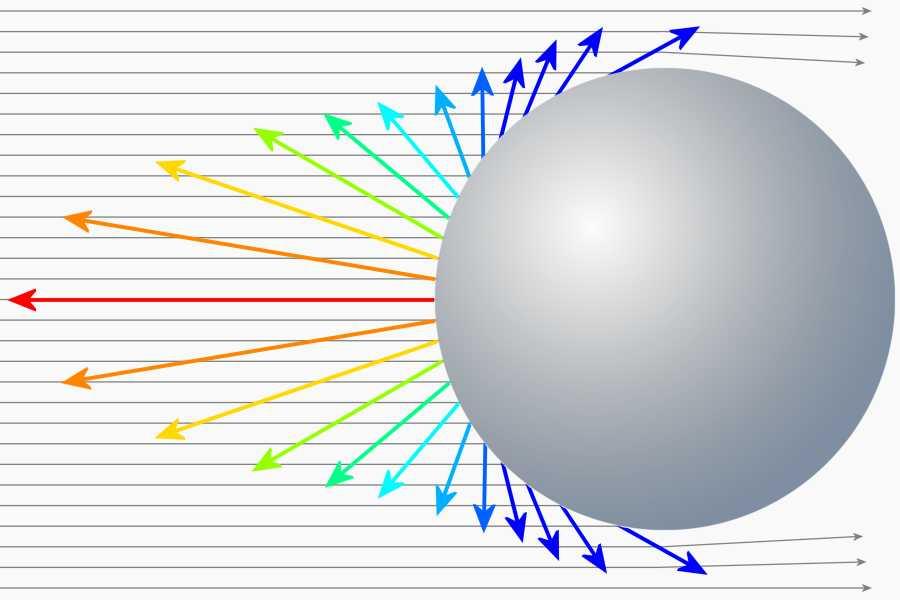 kugel oberfläche formel