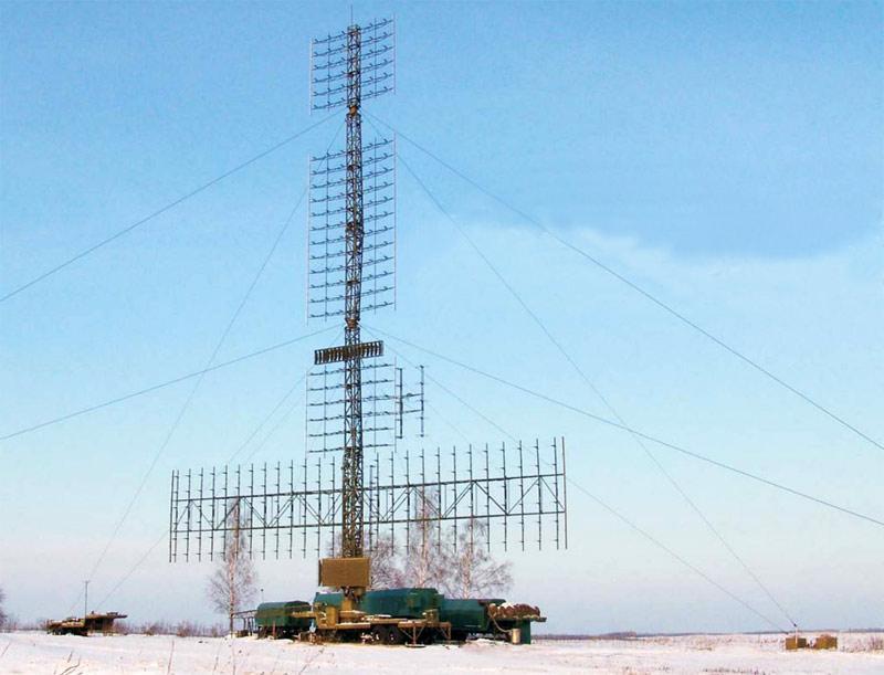 Radar Basics 55zh6u Nebo U