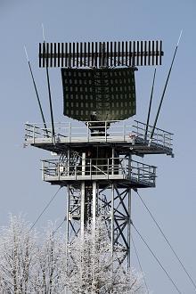 Radar Basics - Air Surveillance Radar