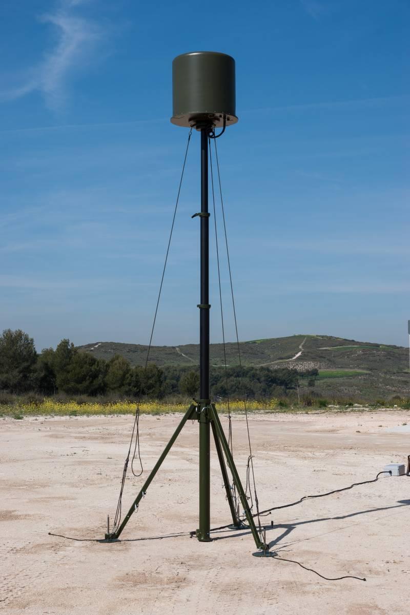 Radar Basics Art Midrange