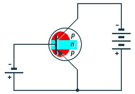 radar basics pnp transistor operation