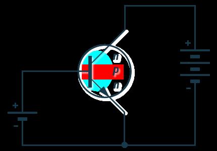 Radar basics for Transistor fonction
